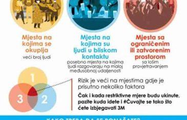 KRIZNI ŠTAB FEDERALNOG MINISTARSTVA ZDRAVSTVA UPOZORAVA: Građani Bosne i Hercegovine trebaju izbjegavati…